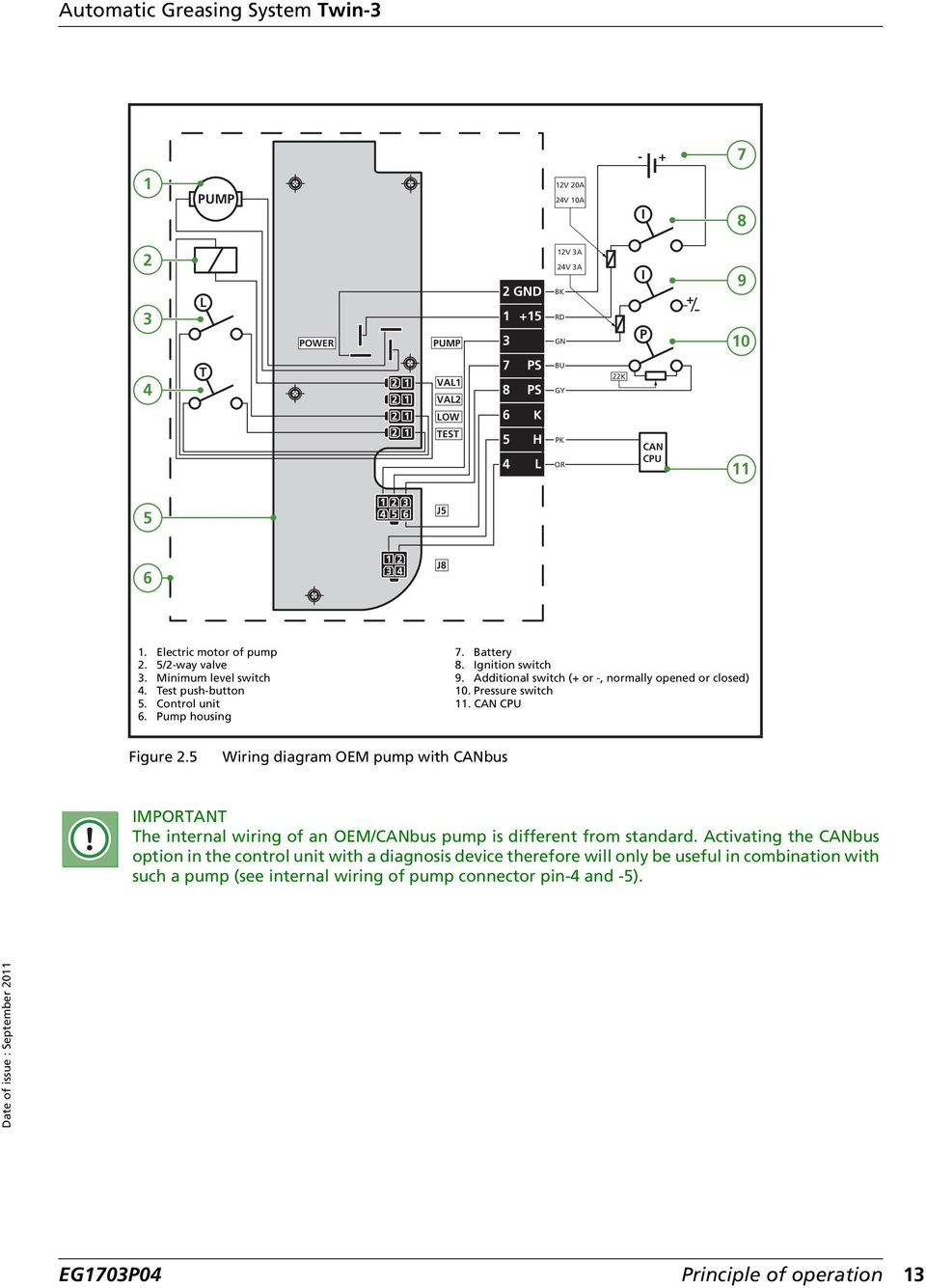 medium resolution of additional switch or normally opened or closed 10 pressure switch