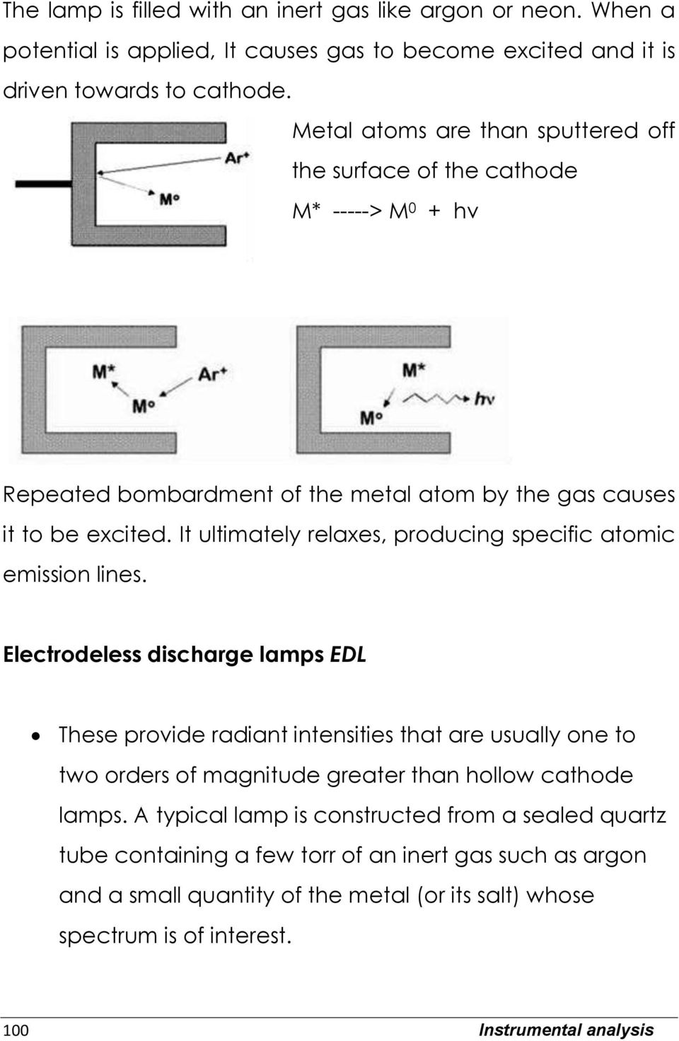 hight resolution of it ultimately relaxes producing specific atomic emission lines