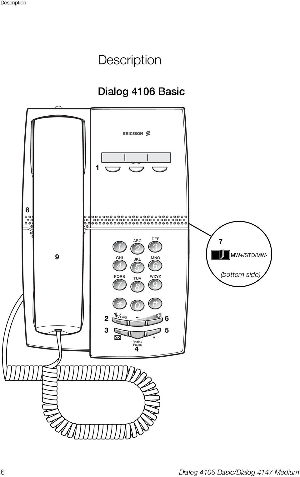 Ericsson dialog 4106 user manual