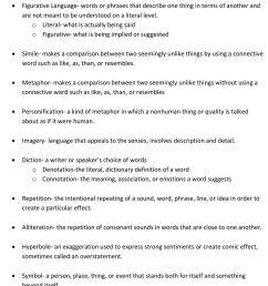 English II Literary Terms: List I - PDF Free Download [ 1185 x 960 Pixel ]