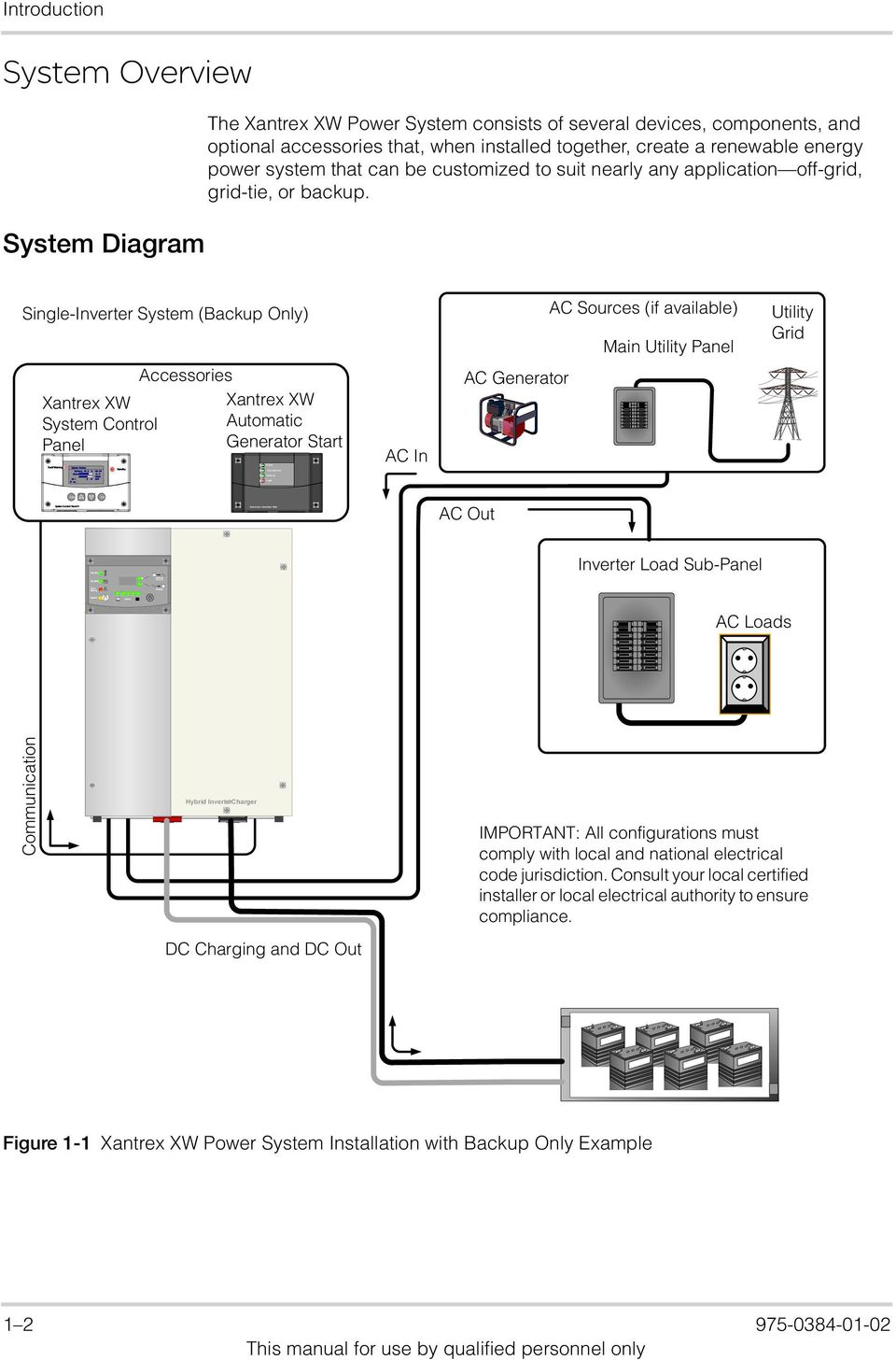 medium resolution of automatic generator start introduction system overview system diagram the xantrex xw power system consists of several