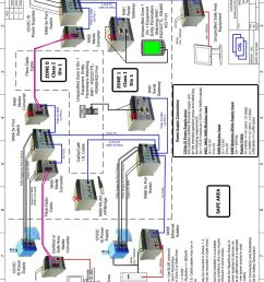 supply for port 3 device unspecified safe area equipment certified or safe area media converter 12vdc 10 h g f e d c b a note rj45  [ 960 x 1373 Pixel ]