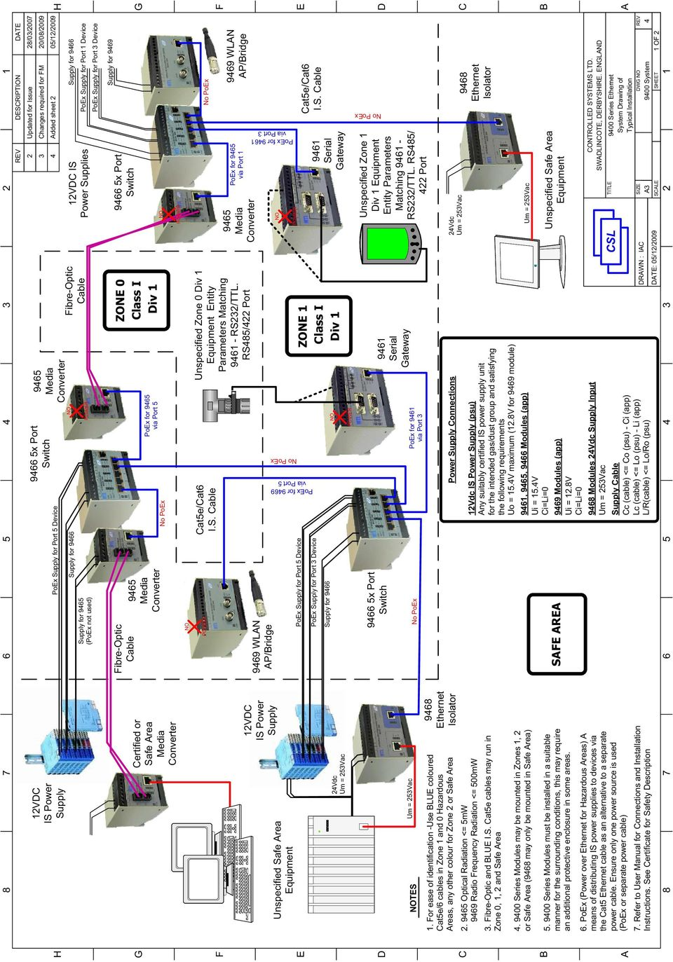 hight resolution of supply for port 3 device unspecified safe area equipment certified or safe area media converter 12vdc 10 h g f e d c b a note rj45