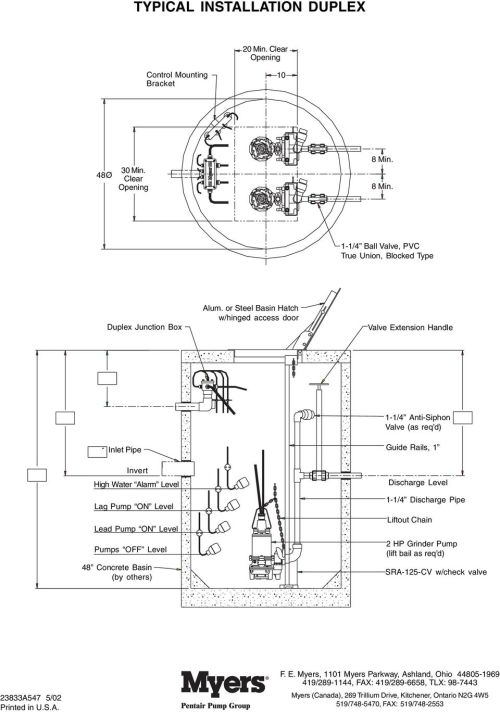 small resolution of sra 125 srax 125 double rail lift out rail system installation myers pump wiring diagram station