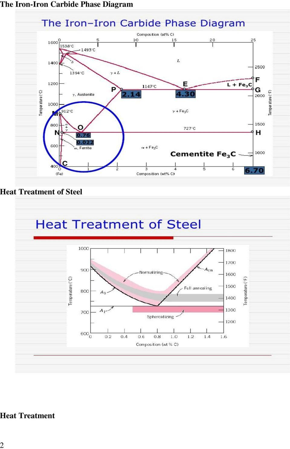 medium resolution of diagram heat