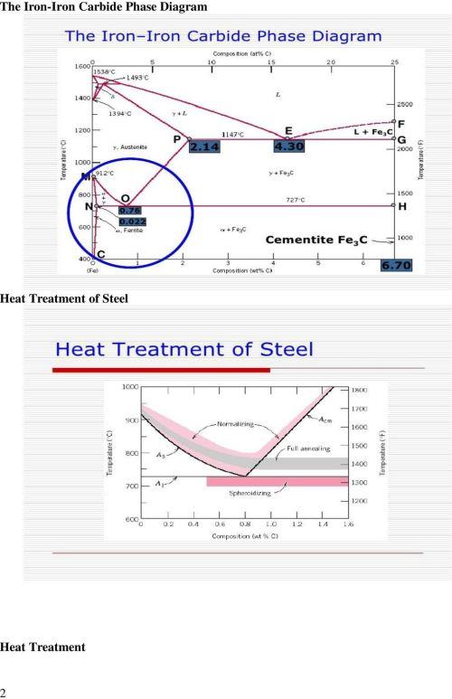 small resolution of diagram heat