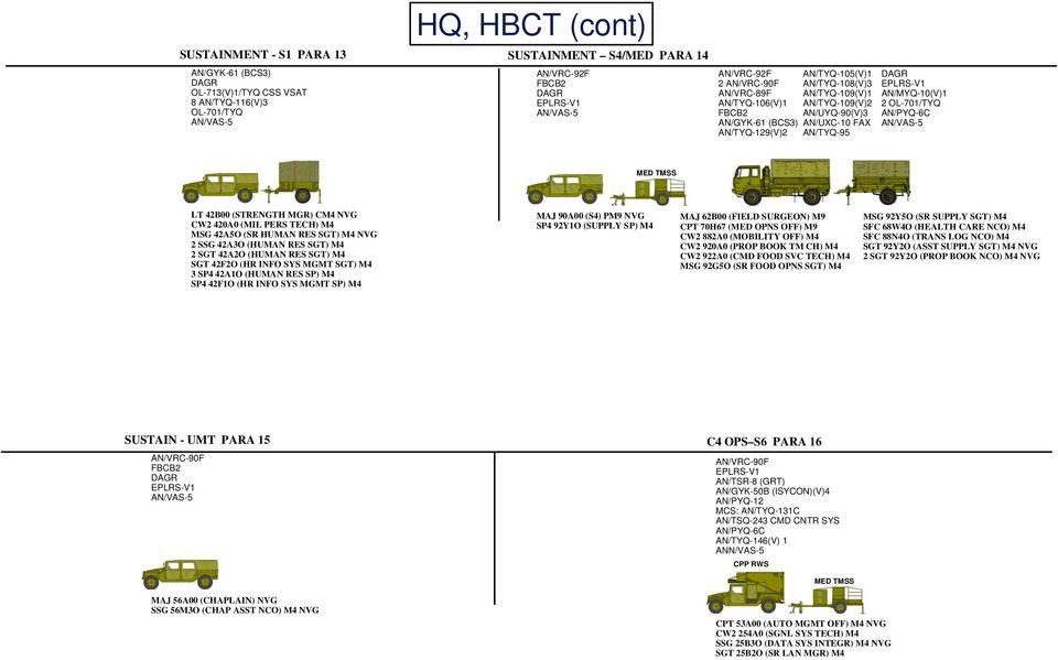 BRIGADE COMBAT TEAMS AUGUST PDF