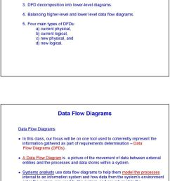 data flow diagrams data flow diagrams in this class our focus will be on one [ 960 x 1590 Pixel ]