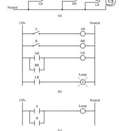 parallel switch relay and ladder logic circuits a equivalent relay circuit  [ 960 x 1613 Pixel ]