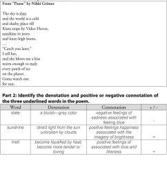 Denotation \u0026 Connotation Writing Module. Teacher Masters - PDF Free Download [ 1350 x 960 Pixel ]
