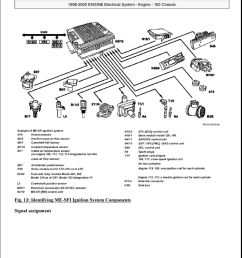 ml320 fuse diagram wiring libraryml320 spark plug wiring diagram wire center [ 960 x 1129 Pixel ]