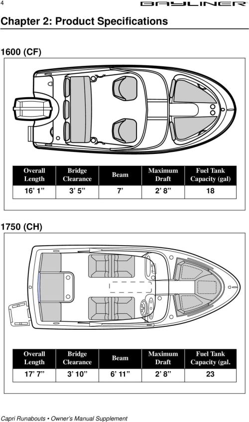 small resolution of 2000 bayliner capri 1600 owners manual 2019 ebook library
