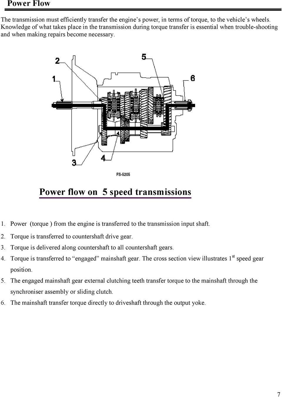 hight resolution of power torque from the engine is transferred to the transmission input shaft 2