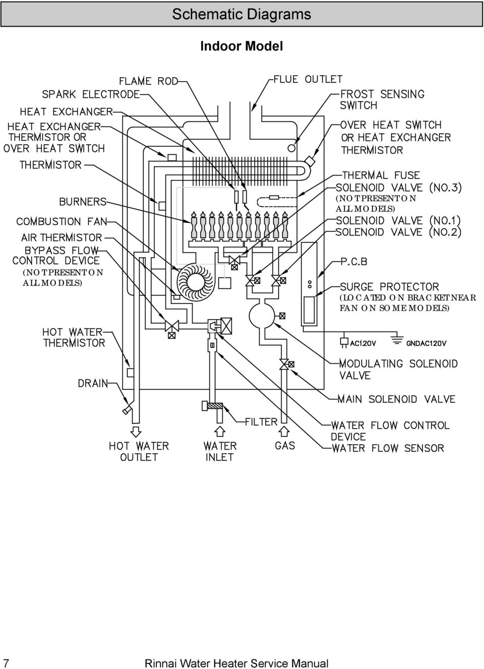 Magnificent Burner Wiring Diagram Thermistor Mold
