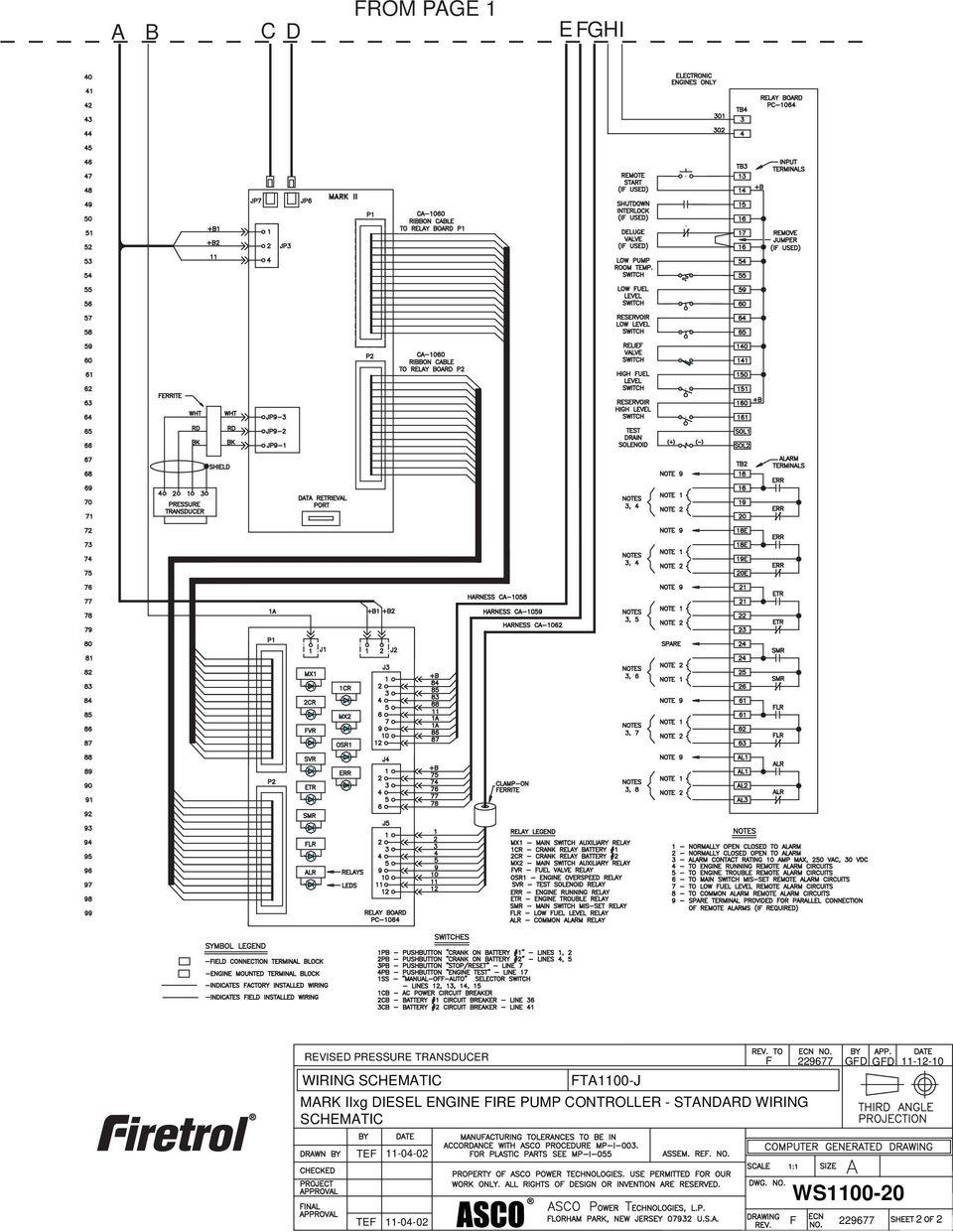 hight resolution of iixg diesel engine fire pump controller standard wiring
