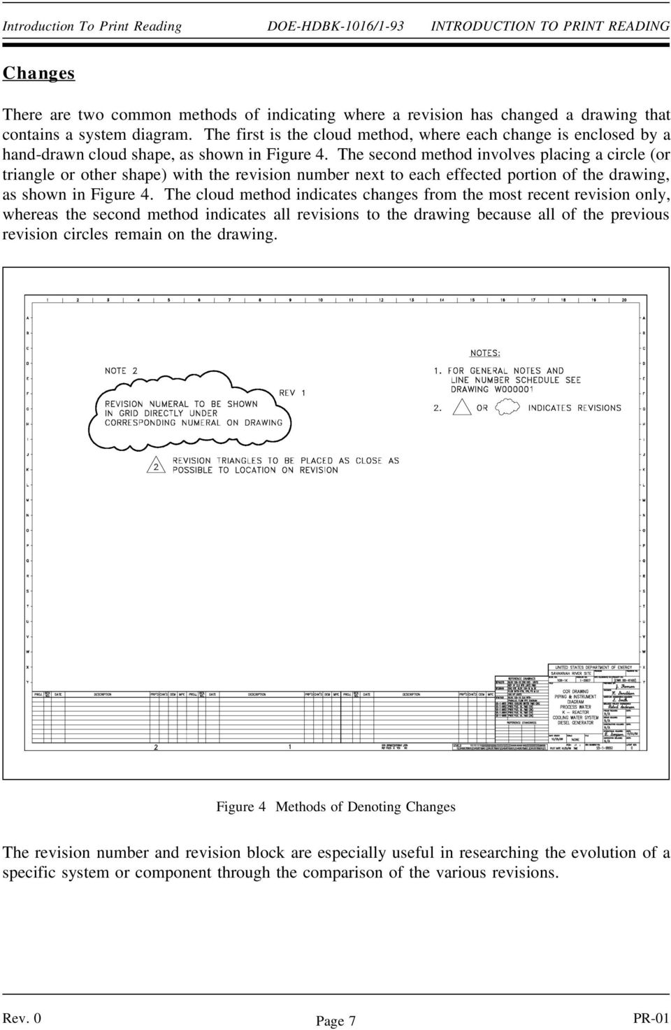 hight resolution of engineering drawings mechanical pdf doe hdbk 1016 1 93 electrical diagrams and schematics electrical