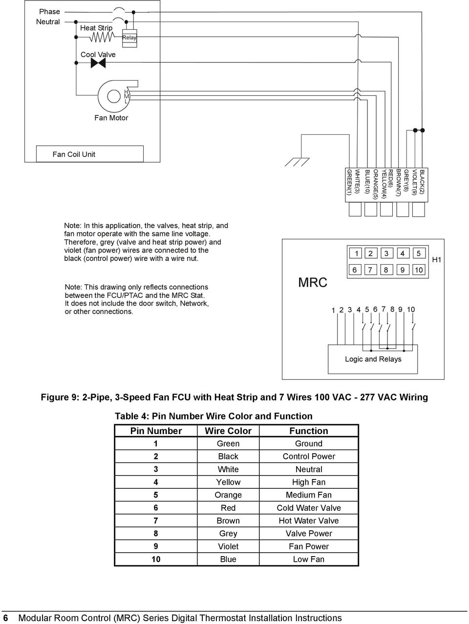 medium resolution of modular room control mrc series digital thermostat pdf figure 6 4 when wiring a differential thermostat two wires