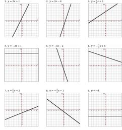 Unit 6 Homework Key. Lesson 6.1. Graph the following linear equations using  slope-intercept form - PDF Free Download [ 1275 x 960 Pixel ]