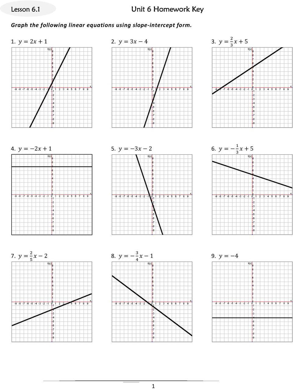 hight resolution of Unit 6 Homework Key. Lesson 6.1. Graph the following linear equations using  slope-intercept form - PDF Free Download