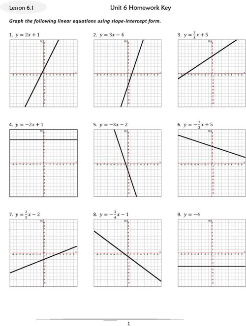 small resolution of Unit 6 Homework Key. Lesson 6.1. Graph the following linear equations using  slope-intercept form - PDF Free Download