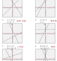 Unit 6 Homework Key. Lesson 6.1. Graph the following linear equations using  slope-intercept form - PDF Free Download [ 1539 x 960 Pixel ]
