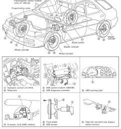 19 figure su impreza 5 3i abs wiring diagram sheet 1 of 2 su260 [ 960 x 1389 Pixel ]
