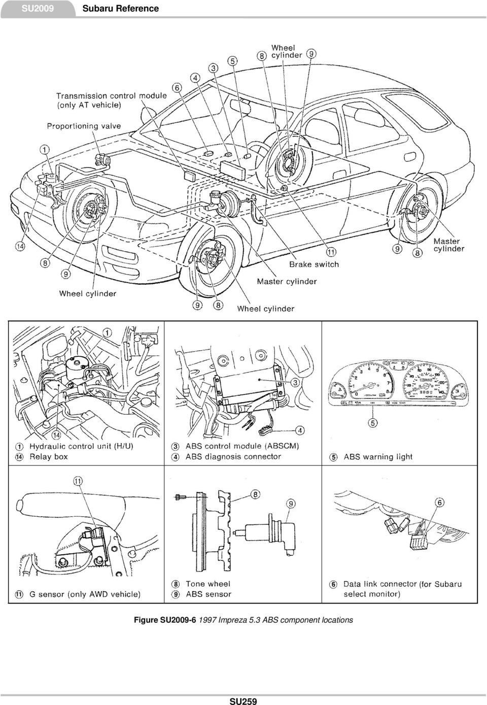 medium resolution of 19 figure su impreza 5 3i abs wiring diagram sheet 1 of 2 su260 subaru reference
