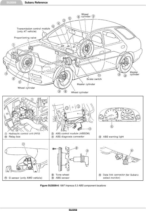small resolution of 19 figure su impreza 5 3i abs wiring diagram sheet 1 of 2 su260 subaru reference