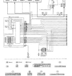 subaru reference this reference contains the following information 3i abs wiring subaru r2 wiring diagram  [ 960 x 1389 Pixel ]