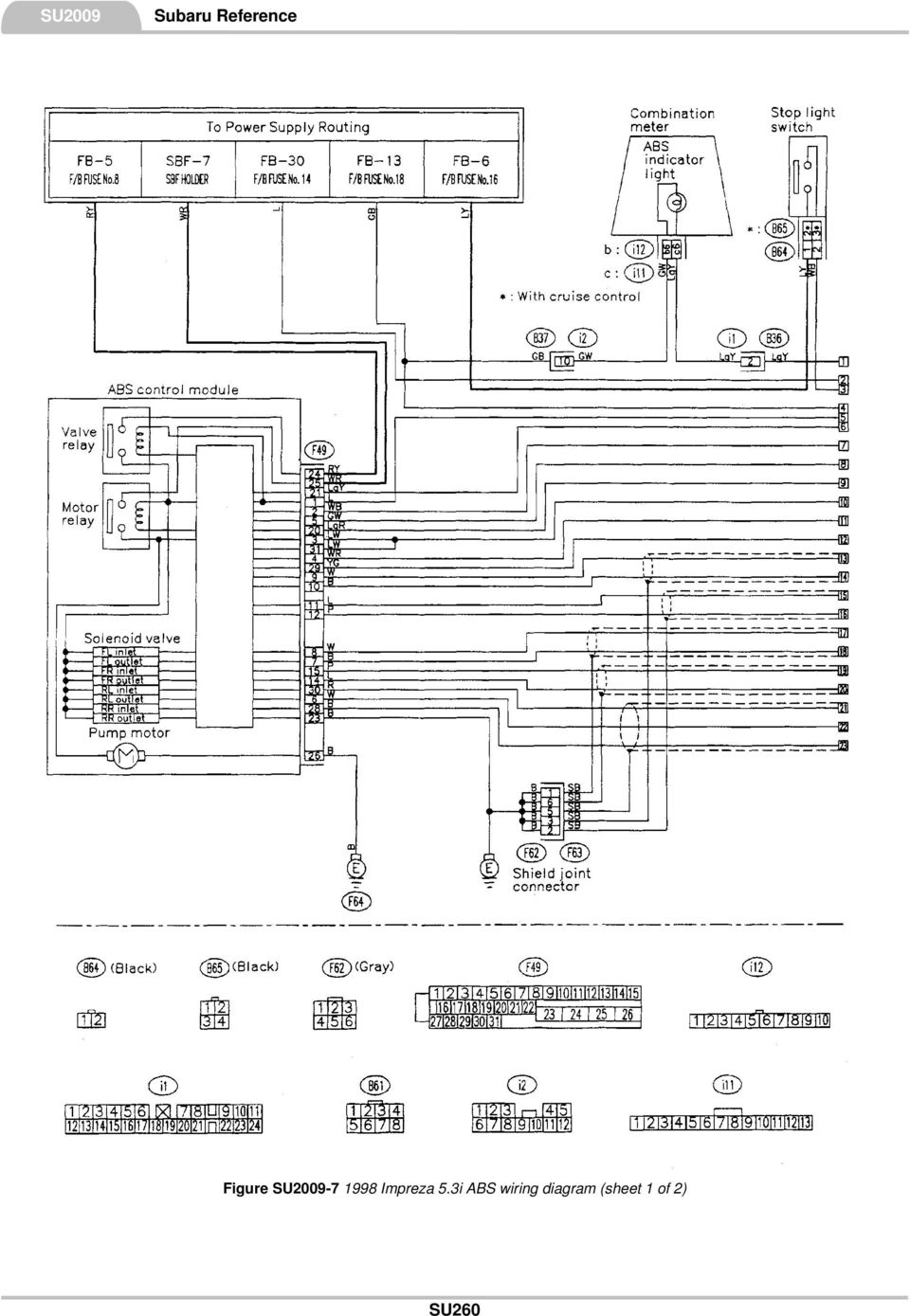 medium resolution of subaru reference this reference contains the following information 3i abs wiring subaru r2 wiring diagram