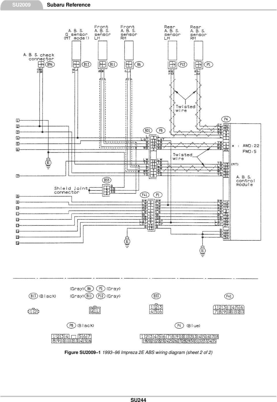 medium resolution of abs wiring diagram subaru reference