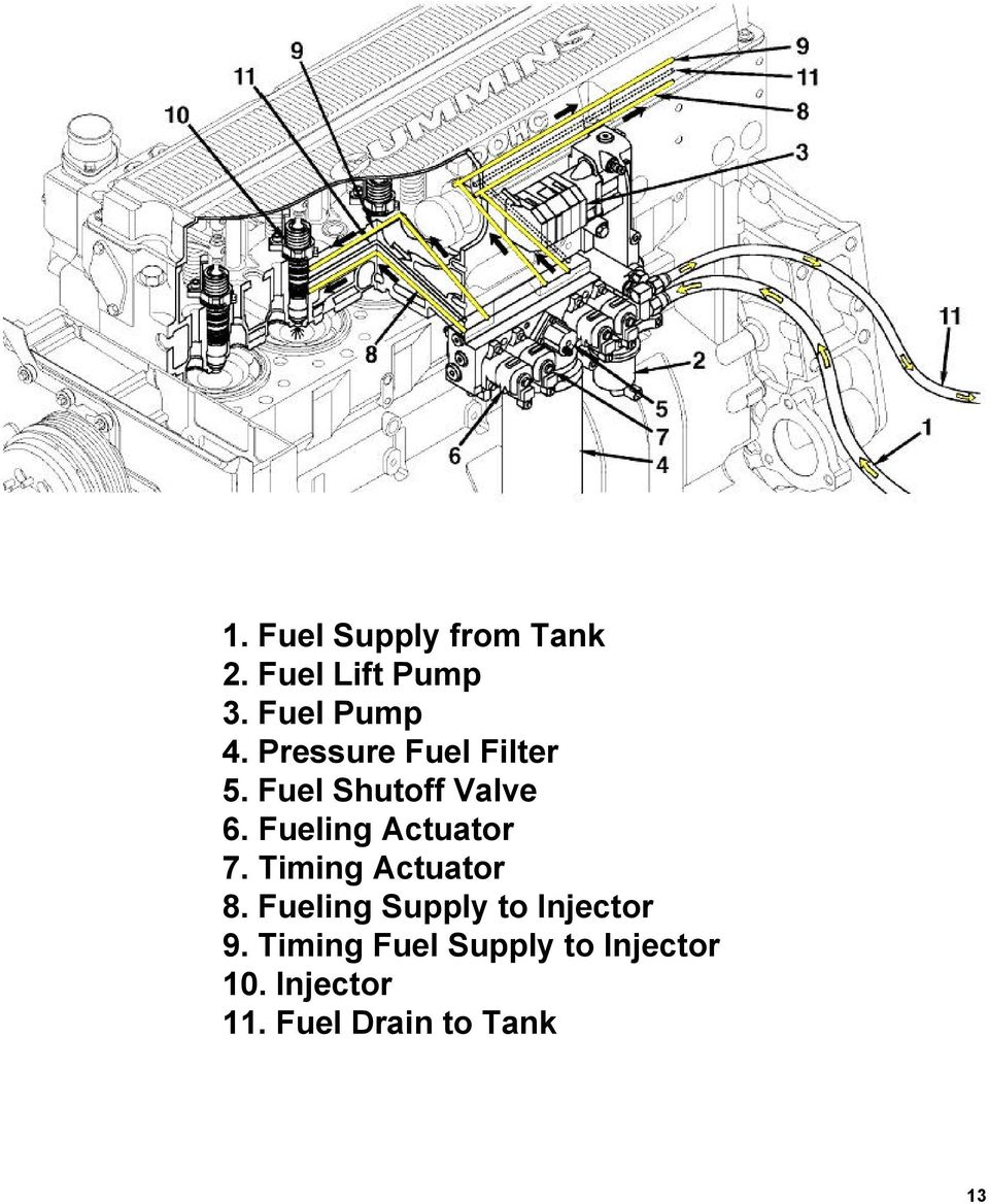 hight resolution of fueling actuator 7 timing actuator 8