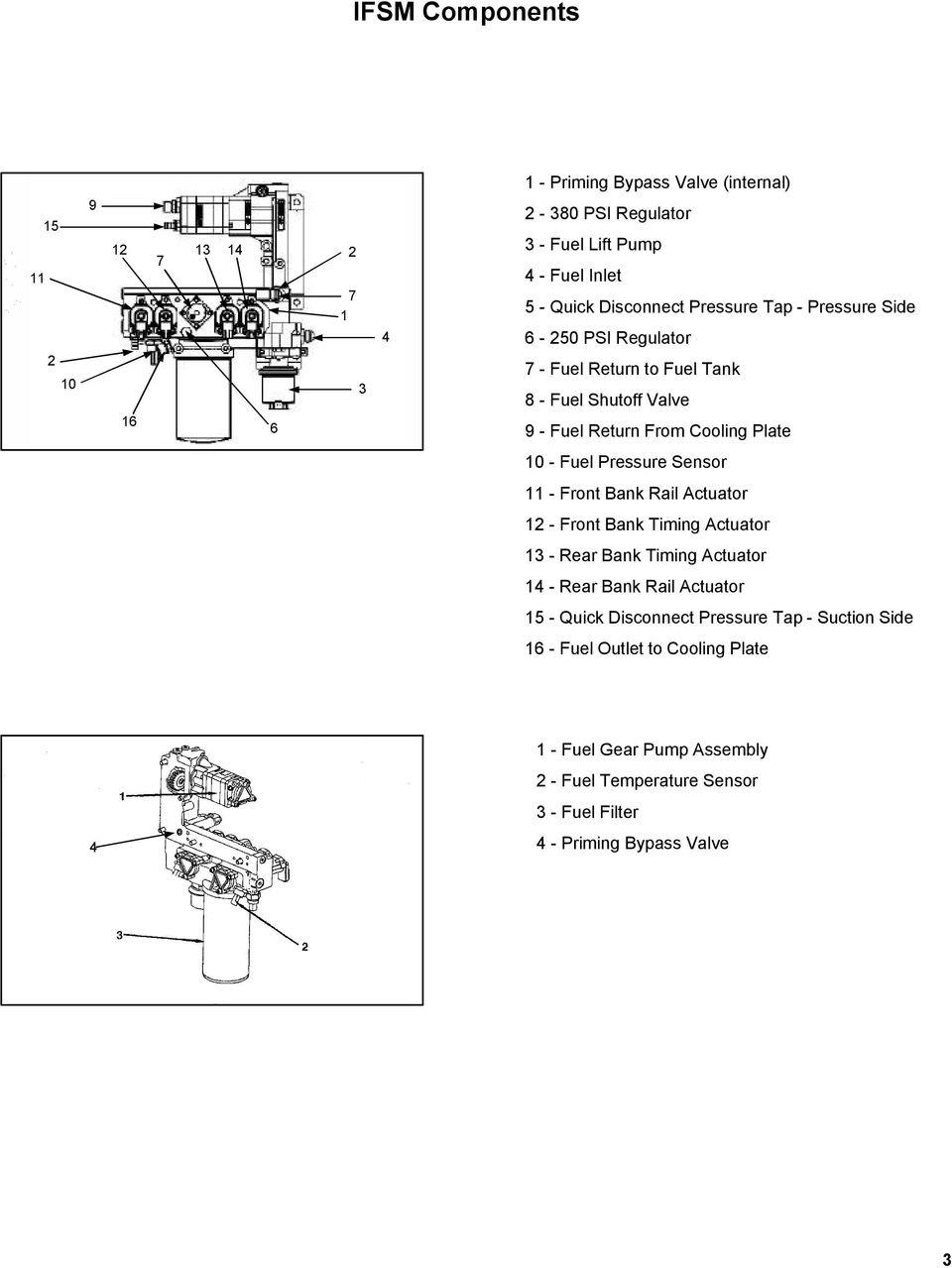 Cummins Isx Fuel Pump Diagram : cummins, diagram, Cummins, Valve, Diagram, Atkinsjewelry