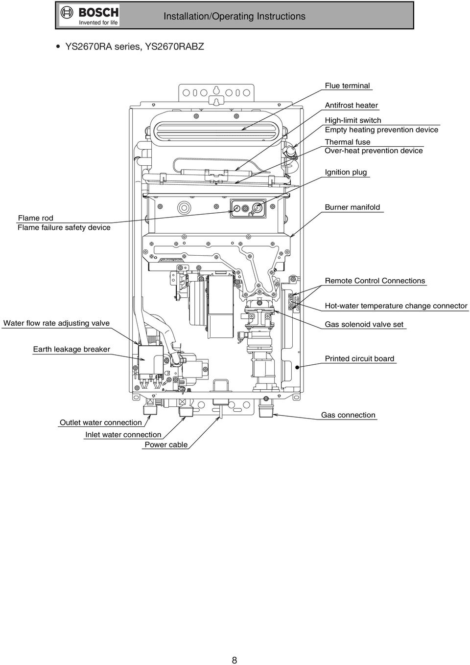 Installation/Operating Instructions. MODELS Bosch 17e