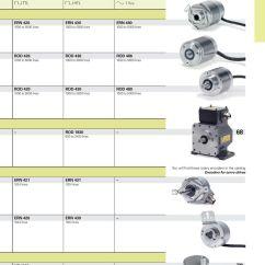 Heidenhain Encoder Rod 431 Wiring Diagram Strat 5 Way Super Switch Rotary Encoders November Pdf Lines 420 430 480 1000 To 5000