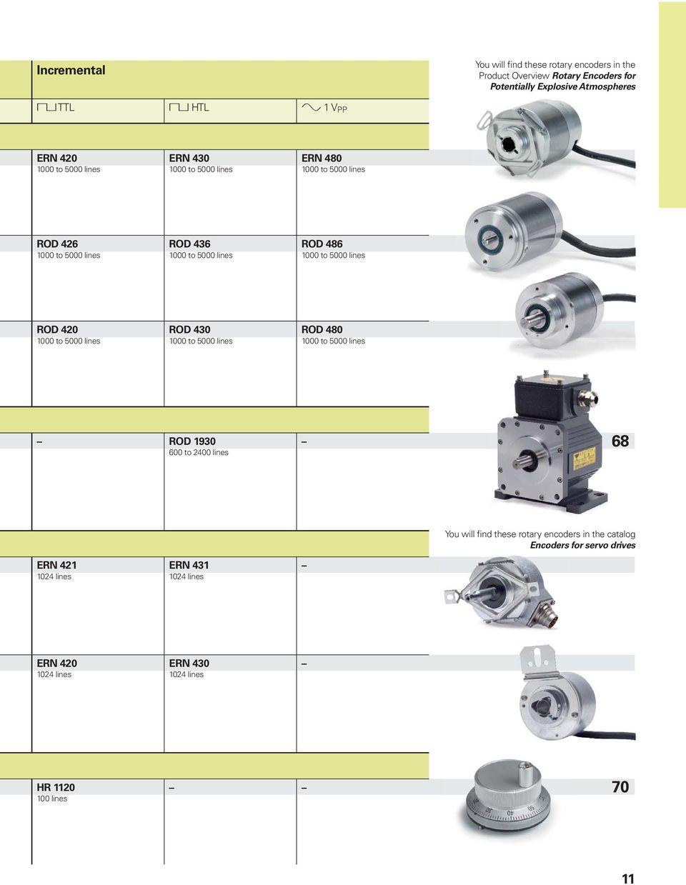 heidenhain encoder rod 431 wiring diagram 2008 ford f250 ignition rotary encoders november pdf lines 420 430 480 1000 to 5000