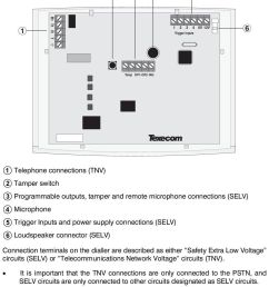 circuits tnv it is imptant that the tnv connections are only connected to 7 connections to the control panel speech dialler installation manual  [ 960 x 1363 Pixel ]