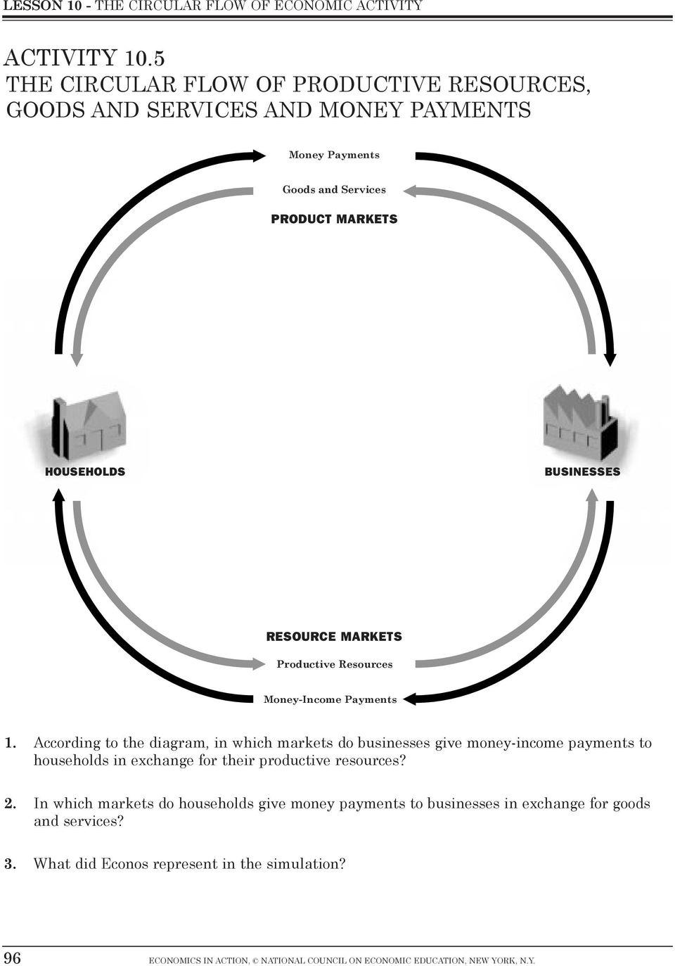 Circular Flow Of Economic Activity Worksheet Answer Key : circular, economic, activity, worksheet, answer, Lesson, Circular, Economic, Activity, Download