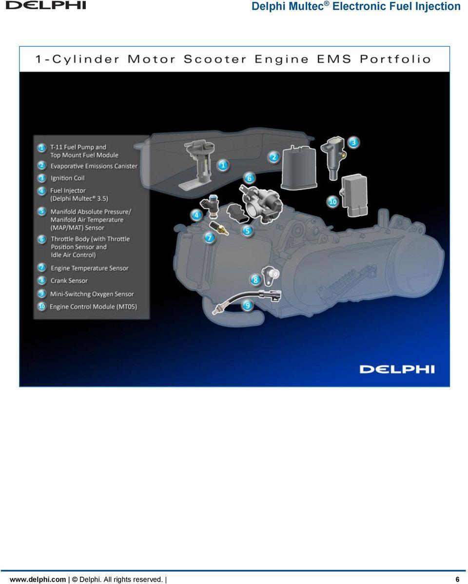 medium resolution of 7 delphi all rights reserved 7