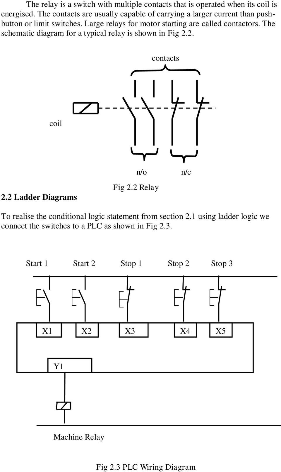 medium resolution of large relays for motor starting are called contactors the schematic diagram for a typical relay