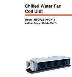 chilled water fan coil unit pdf trane air handler wiring diagram trane fan coil unit wiring diagram [ 960 x 1321 Pixel ]