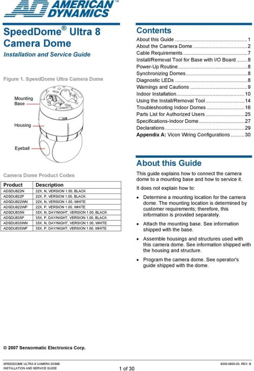 small resolution of  14 troubleshooting indoor domes 16 parts list for authorized users
