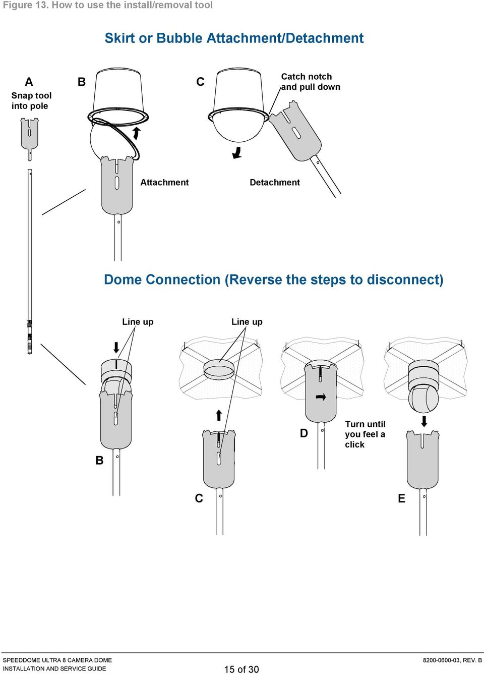 medium resolution of a b c snap tool into pole catch notch and pull down attachment detachment