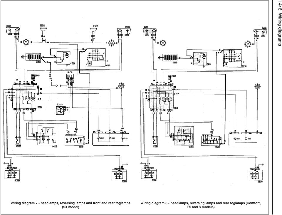 Wiring diagrams Component key for wiring diagrams 1 to 29
