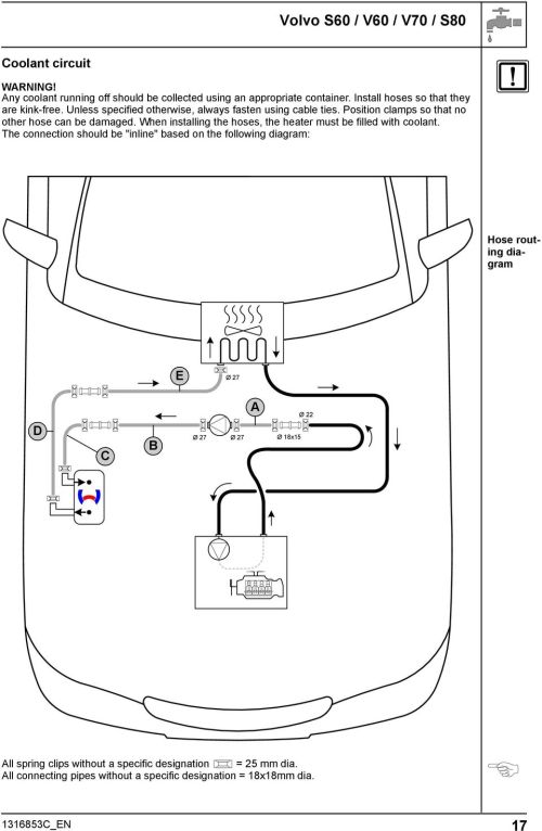 small resolution of when installing the hoses the heater must be filled with coolant