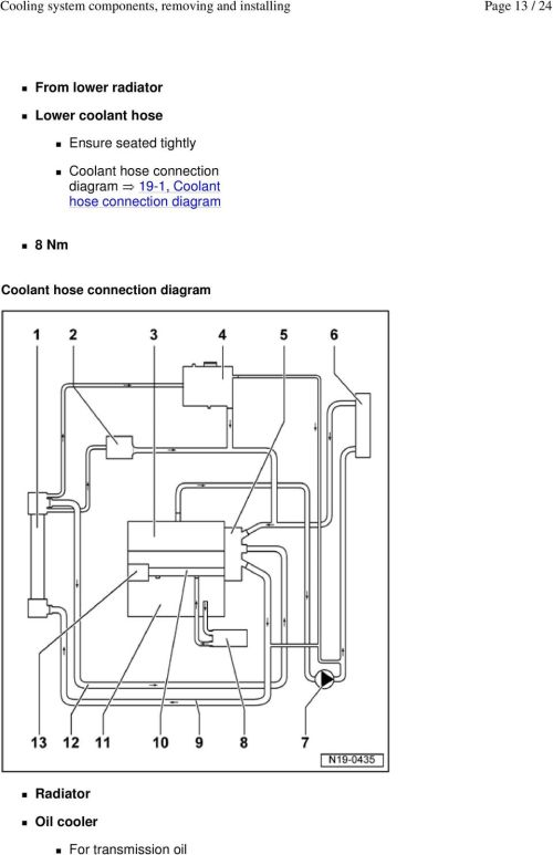 small resolution of 19 1 coolant hose connection diagram 8 nm coolant hose