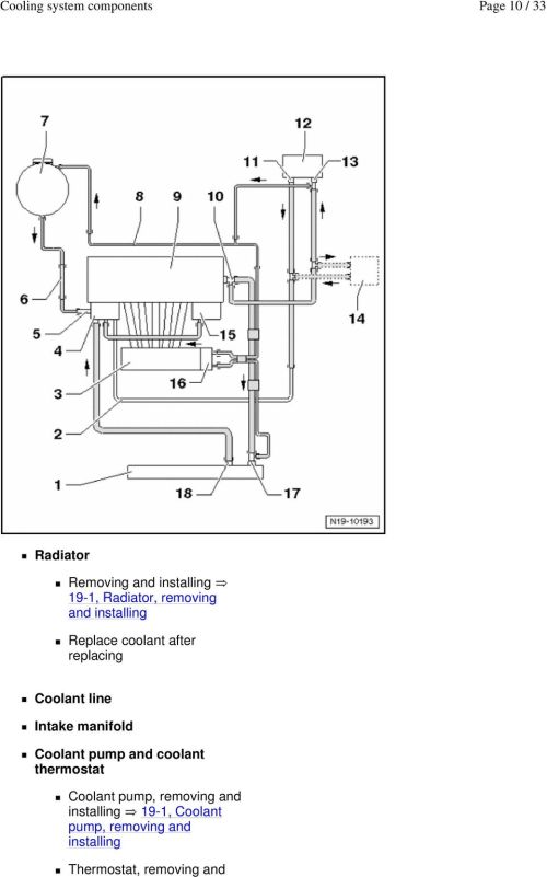 small resolution of manifold coolant pump and coolant thermostat coolant pump removing and