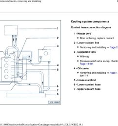 expansion tank with cap pressure relief valve in cap checking page 19 30 4 [ 959 x 854 Pixel ]
