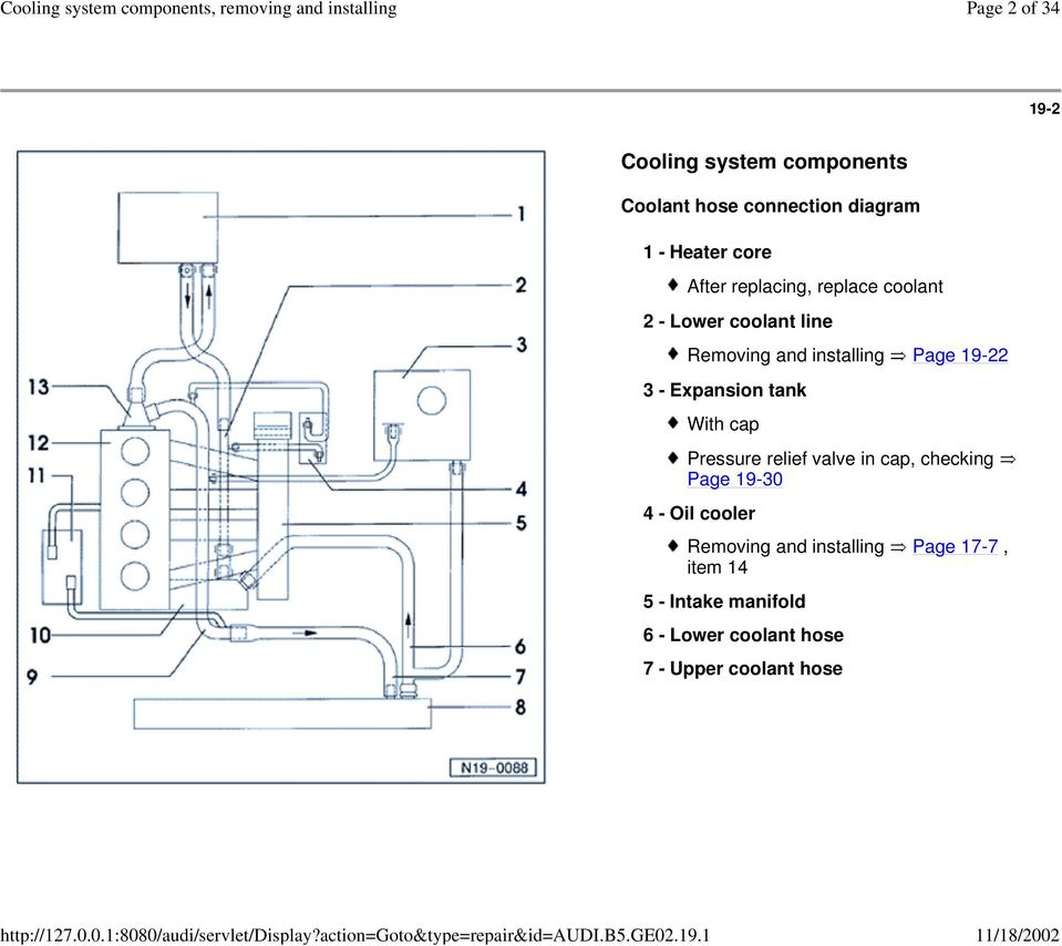 hight resolution of expansion tank with cap pressure relief valve in cap checking page 19 30 4