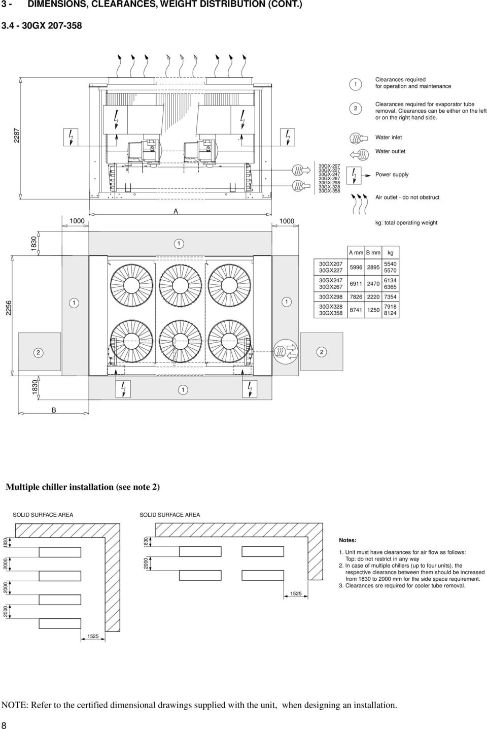 carrier 30gb chiller wiring diagram 1988 toyota pickup stereo hx 300 diagrams schematics 30hxc gx screw compressor water cooled liquid chillers and air inlet outlet 30gx 207 227 247 267